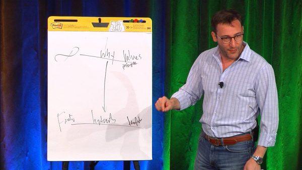 سخنرانی سایمون سینک در گوگل